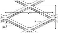 Produits m taux d ploy s l p s lamiere perforate speciali for Lps lamiere